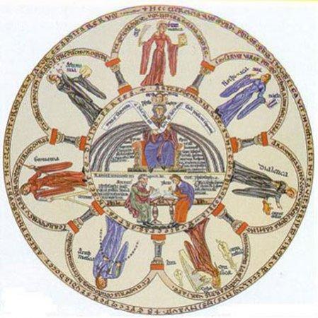 Теологія і/або академічне релігієзнавство