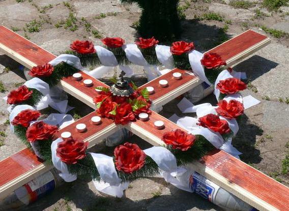 «Бессарабское православие» между Румынией и Россией