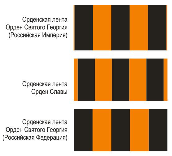 Сравнительный рисунок Георгиевской ленты и Гвардейской ленты
