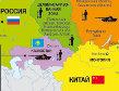 Китай и судьба России по материалам русской эсхатологической мысли: к постановке вопроса