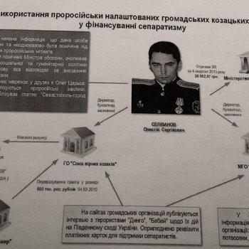 Сотрудник двух Синодальных отделов УПЦ подозревается в финансировании терроризма