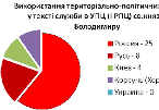 Код сепаратизму в богослужбових текстах УПЦ: форми, формули, статистика
