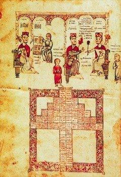Чи можлива візантійська «симфонія» у наш час?