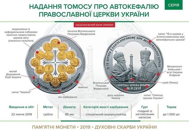 Нацбанк випустив 50-гривневу монету, присвячену томосу про автокефалію ПЦУ