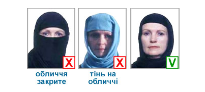 УПЦ (МП) популяризує серед вірян фото на паспорт в головних уборах