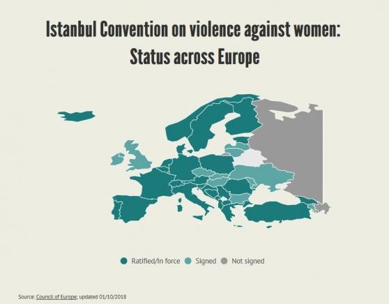 Всеукраїнська Рада Церков пропонує альтернативи ратифікації Стамбульської конвенції
